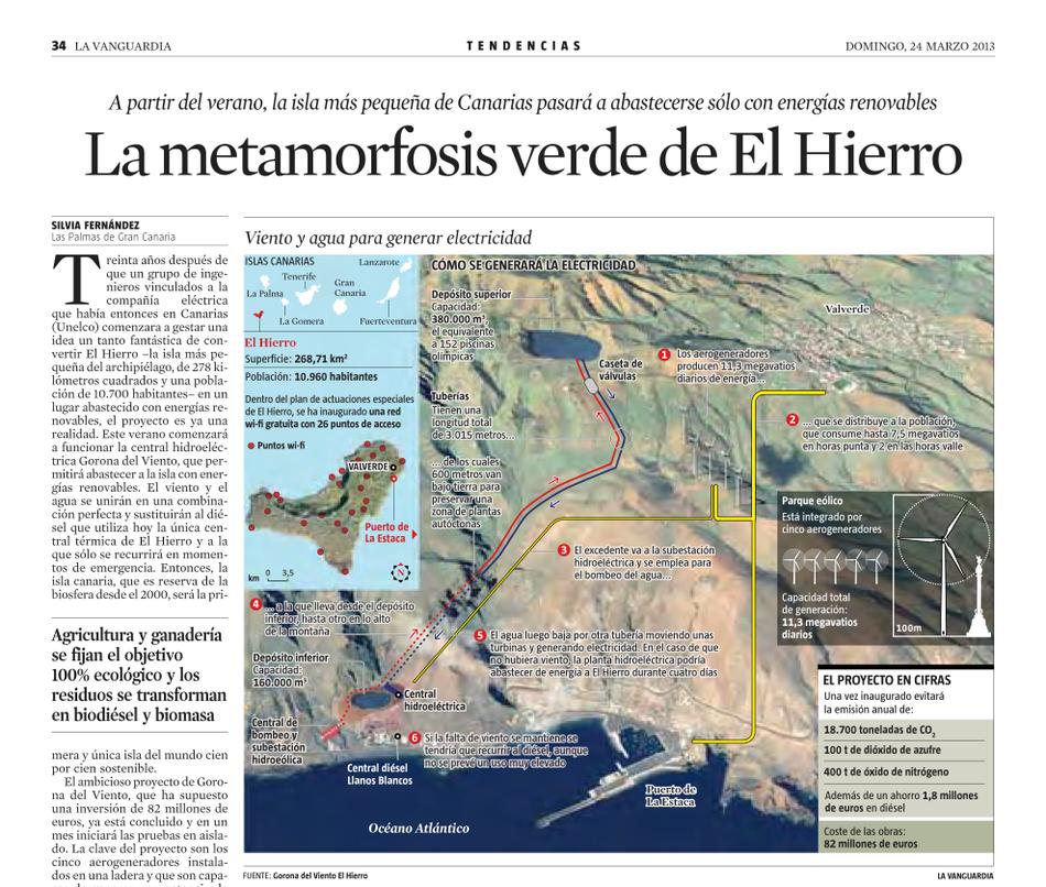 Source: La Vanguardia, 24.03.2003