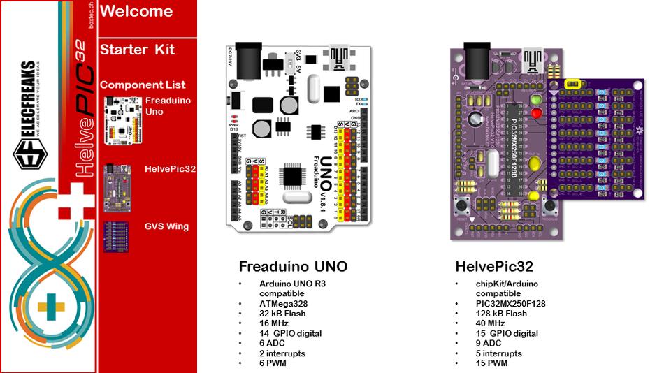 Elecfreaks Arduino Starterkit - helvepic32s Webseite!