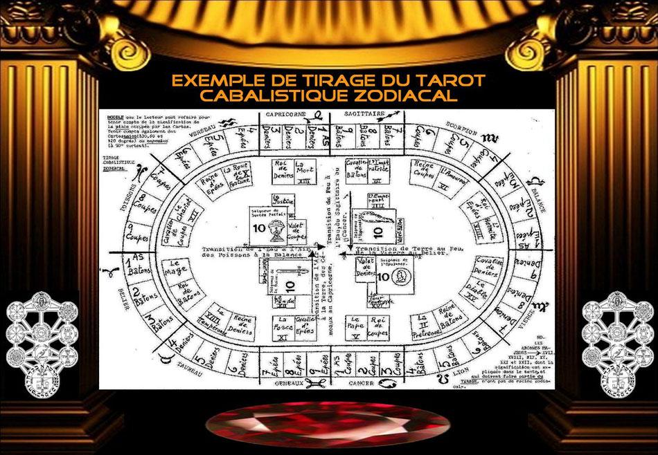 TAROT CABALISTIQUE ZODIACAL 2