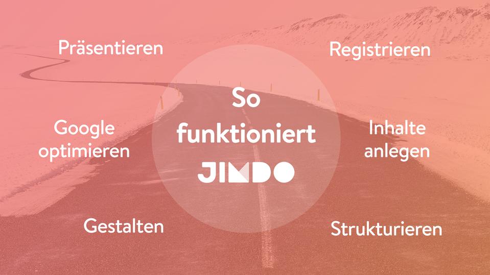 Jimdo Webinar So funktioniert der Webseitenbaukasten