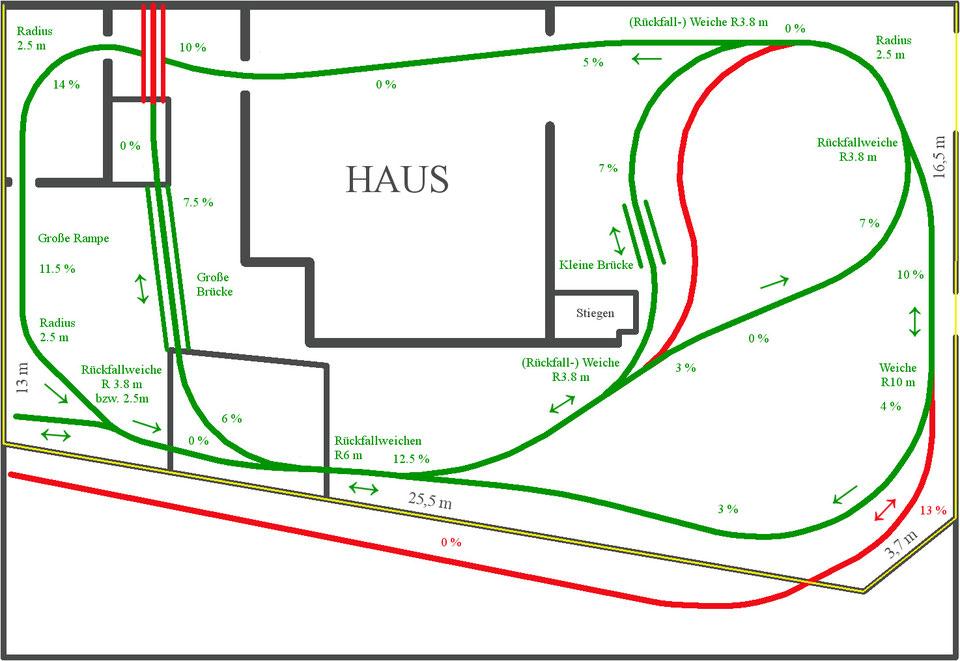 Gleisplan der Gartenbahn 5 Zoll in Mörbisch am See