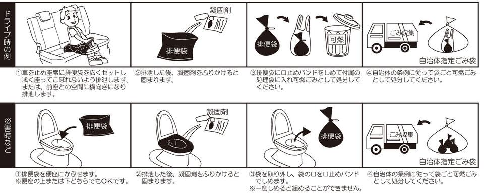 洋式トイレの便器、便座どちらでもかぶせることができます 排泄したあと抗菌性凝固剤をふりかけるとすばやく固まります 抗菌、消臭機能が働き長期間感染症となる雑菌の繁殖を抑えます
