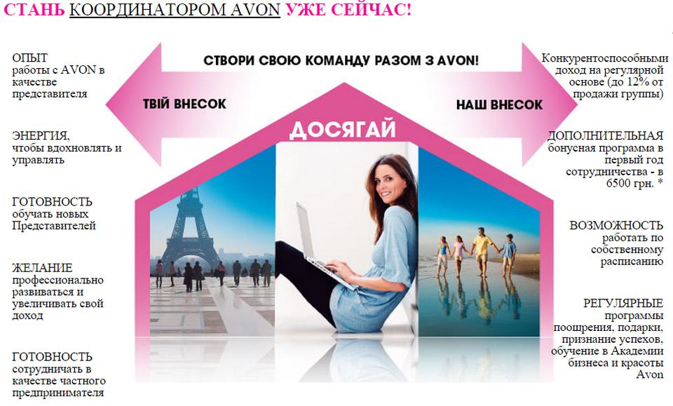 Найти координатора эйвон греческая косметика купить онлайн