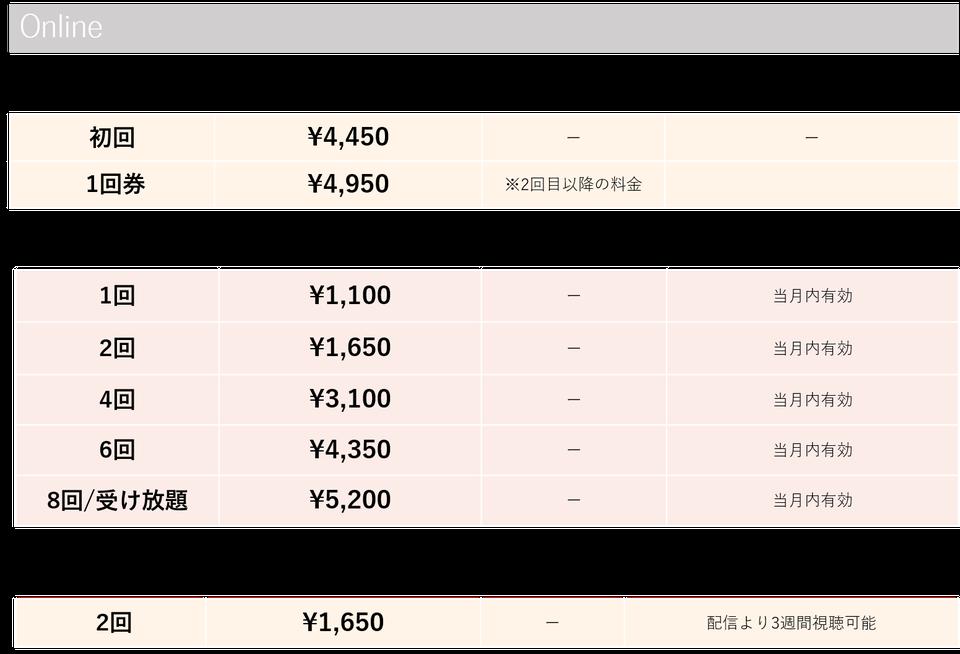 名古屋 新瑞橋スタジオ 料金表 sloths オンラインレッスン 安い