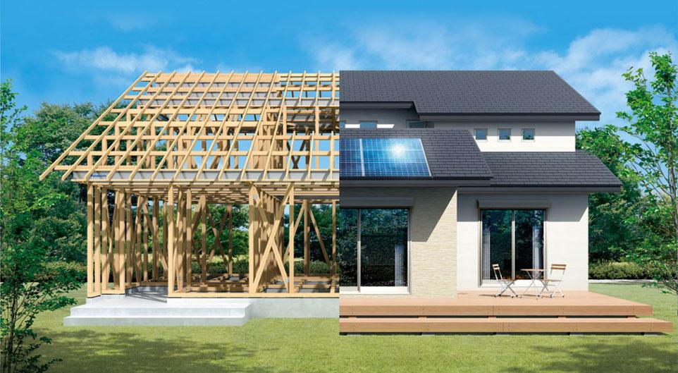 地震に強く快適な注文住宅は福井の総建ハウジング