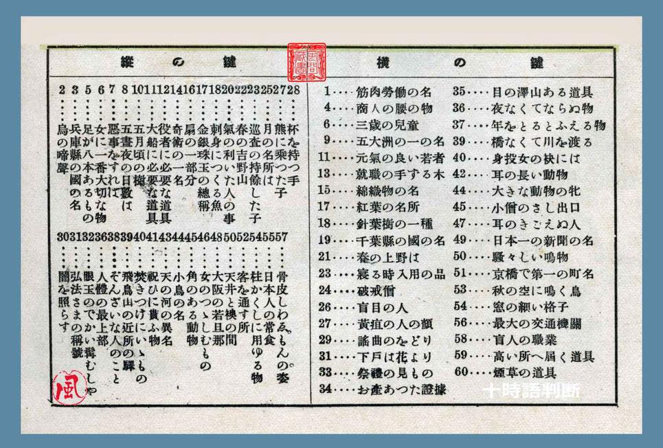 十字語判断・北澤楽天-2