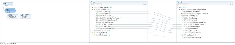 SAP BW/4HANA 2.0 Composite Provider Join