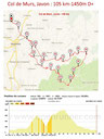 105 km - Agrandir