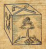 Bild: Platonischer Körper - HEXAEDER