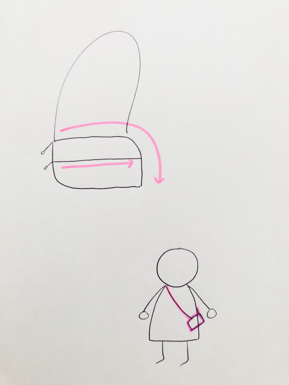 イラスト:左利き用お財布ショルダーを作る際にファスナーが開く方向やどちらの肩に掛けるかを確認
