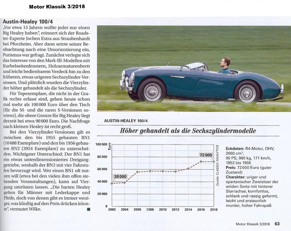 Quelle: MotorKlassik Ausgabe 3/2018
