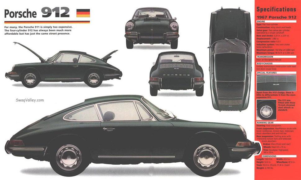 912 im Detail