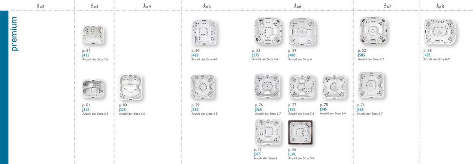 S&K GmbH Jacuzzi Whirlpool - Eine kleine Orientierung nach Sitzflächen