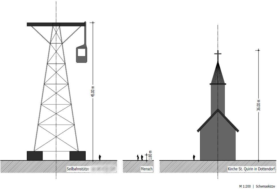 Schemaskizze zum Größenvergleich zwischen einer Seilbahnstütze und der Kirche St. Quirin in Dottendorf