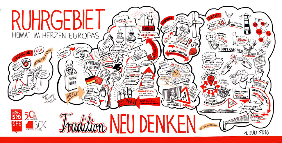 SPD NRW