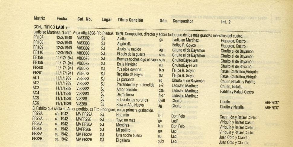 1940 - Conjunto Típico Ladi - Charlie canta a dúo con Rafael Castro.