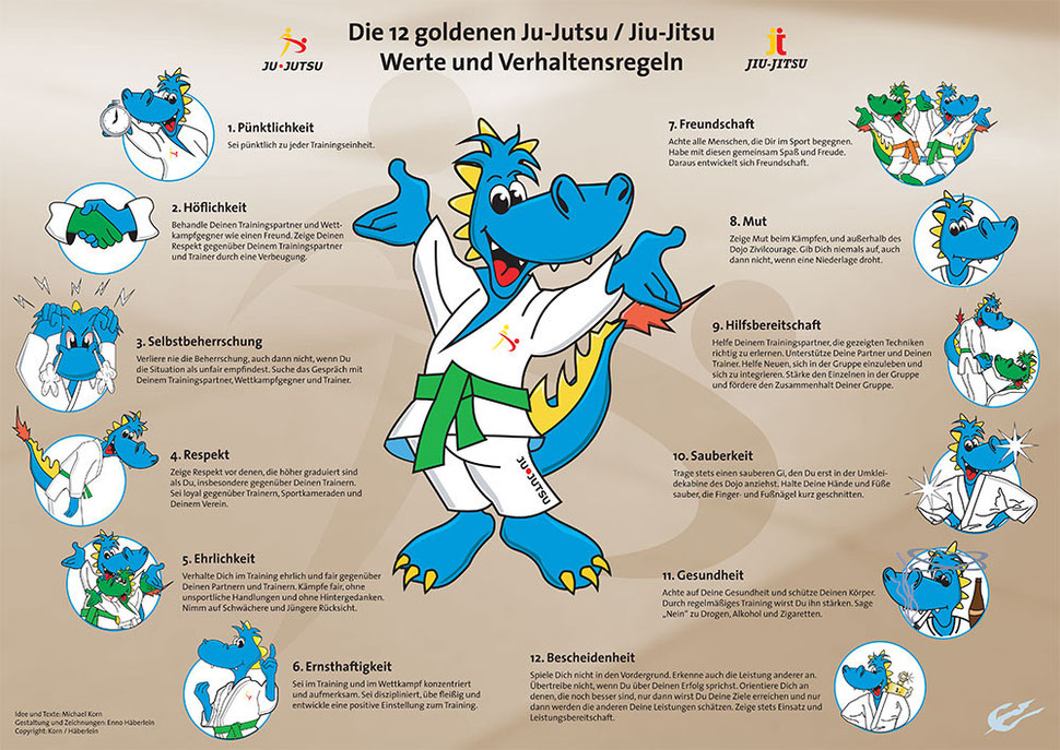 Bild: Die 12 goldenen Ju-Jutsu / Jiu-Jitsu Werte und Verhaltensregeln