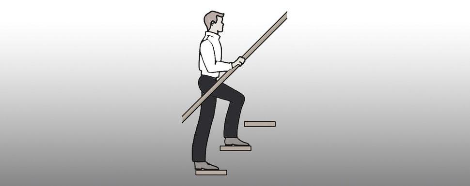 Bucher Treppen - Welche Steigung ist die beste bei einer Treppe - Verhältnis Auftritt und Steigung bei Treppen