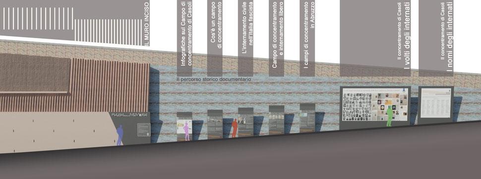 Rendering prospetto architettonico: particolare del percorso storico-documentario.