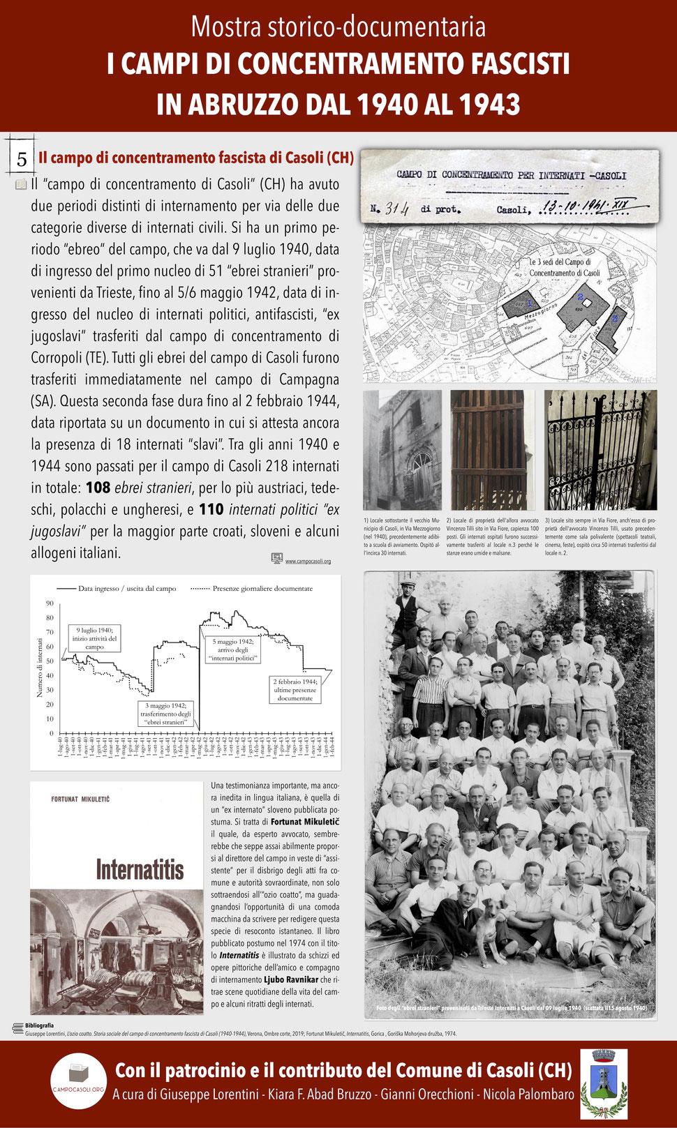 5. Il campo di concentramento fascista di Casoli (CH)