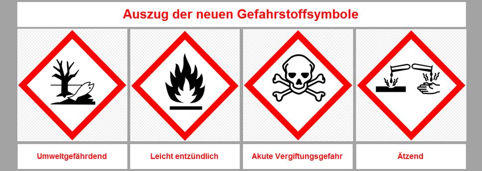 Mittlerweile gelten diese neuen Gefahrstoffsymbole. Mit Klick in die Bildsymbole gelangen Sie auf die Seite von Wikipedia (neue & alte Symbole)