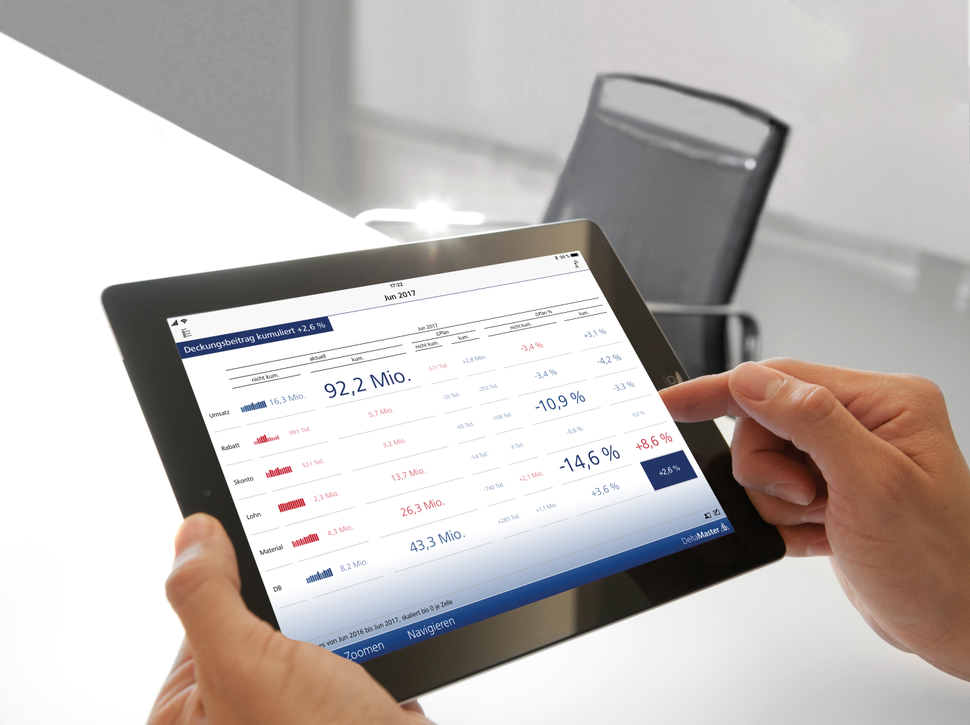 Mobile Analytics auf Tablets und Smartphones - BROWSEN  ZOOMEN  NAVIGIEREN