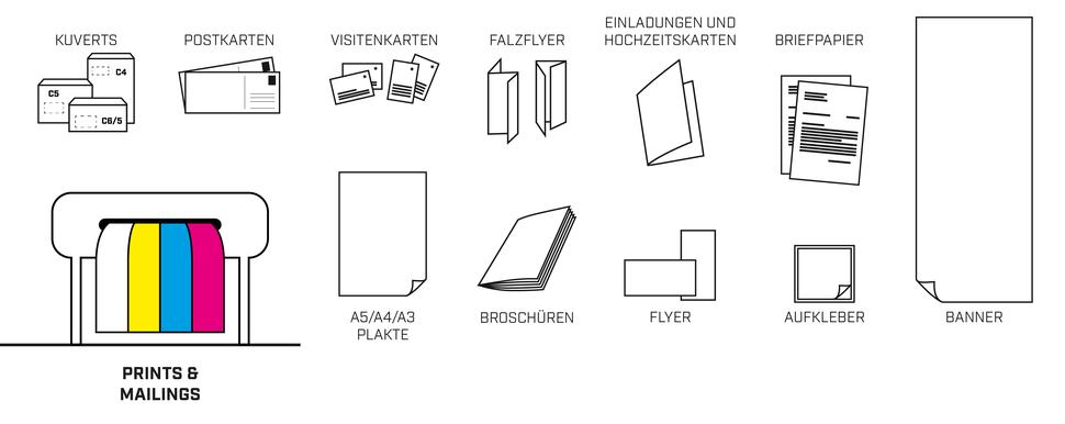 CopyPrint express Mondsee Prints und Mailings