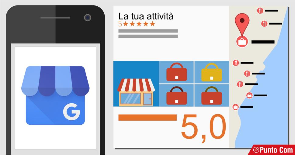 Google MyBusiness: uno strumento fondamentale per le attività commerciali