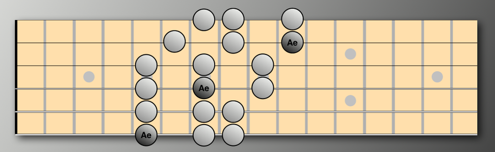 Learn the Modes