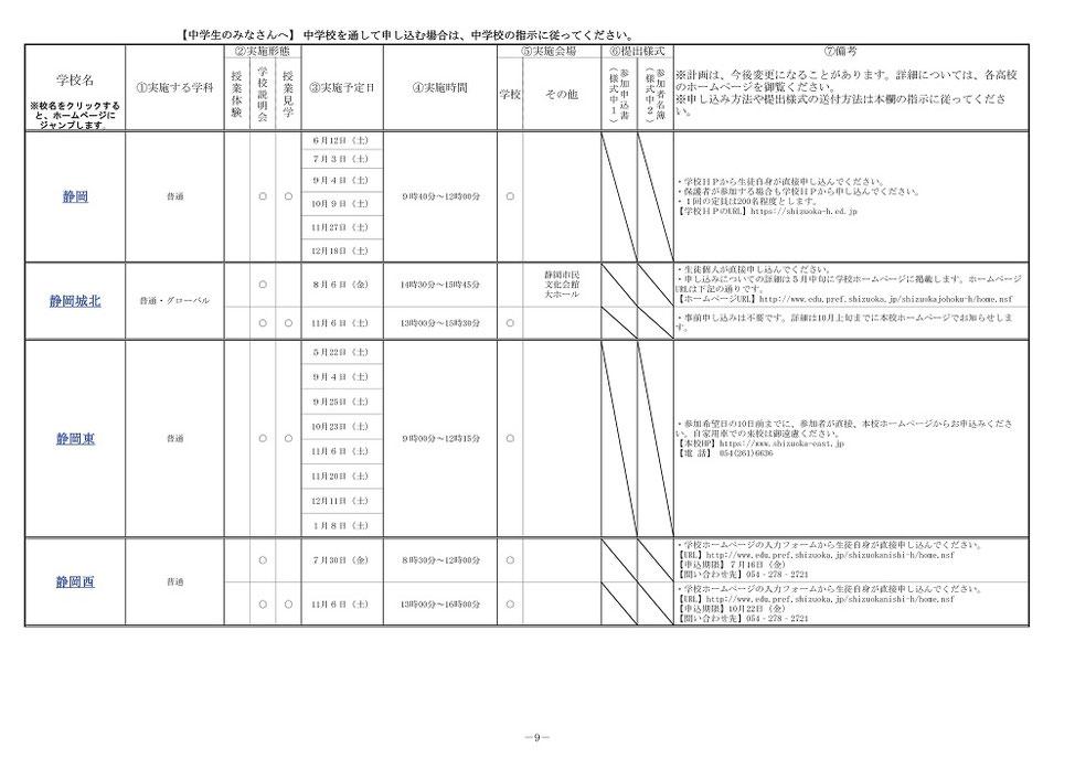 静岡県公立高校入試,一日体験入学実施予定表