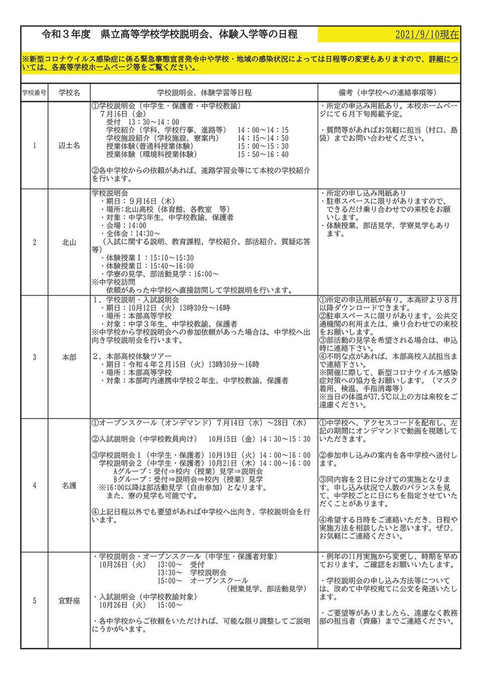 沖縄県立高校,学校説明会,体験入学日程