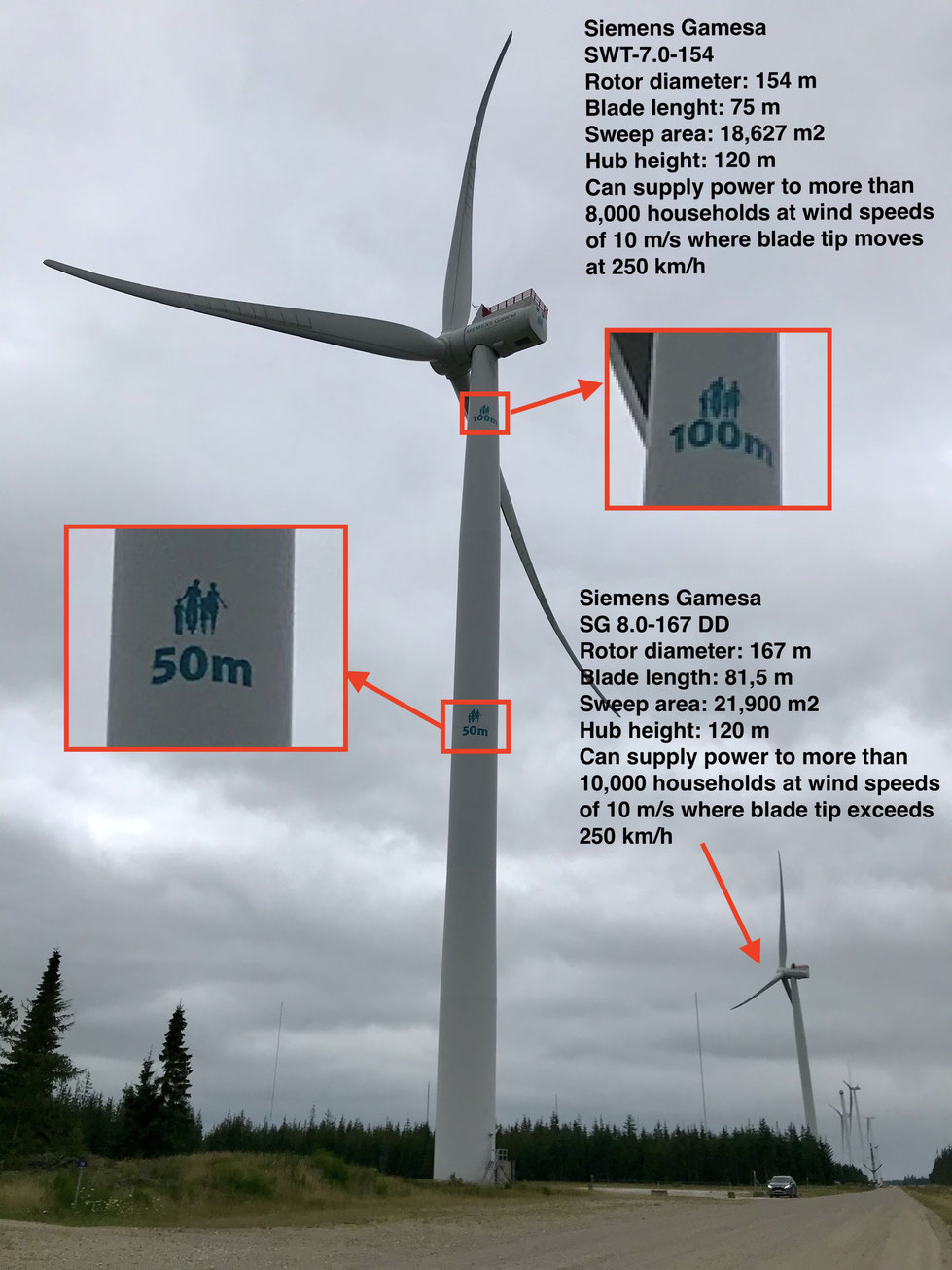 Østerild testcenter for vindmøller
