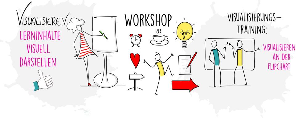 kreatives Visualisieren an der Flipchart, Claudia Karrasch, Seminar, Training, Coaching, Webinar, Online-Training, Bonn, bundesweit