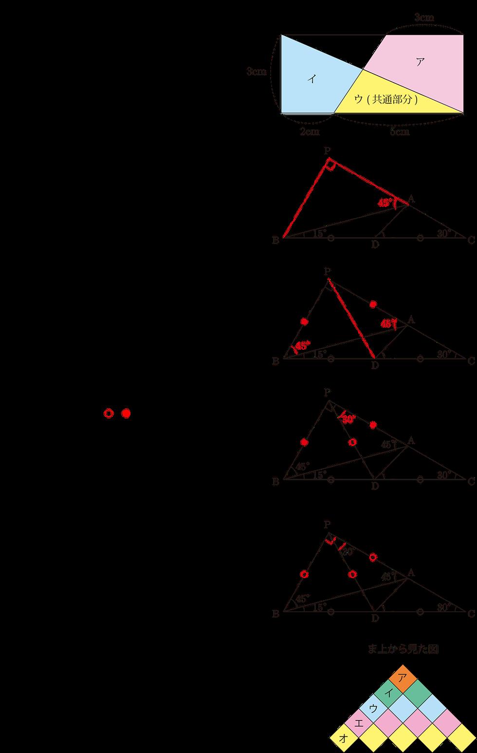 算数 図形 解答