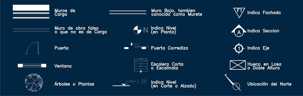 C mo interpretar un plano arquitect nico blog sercorarq for Niveles en planos arquitectonicos