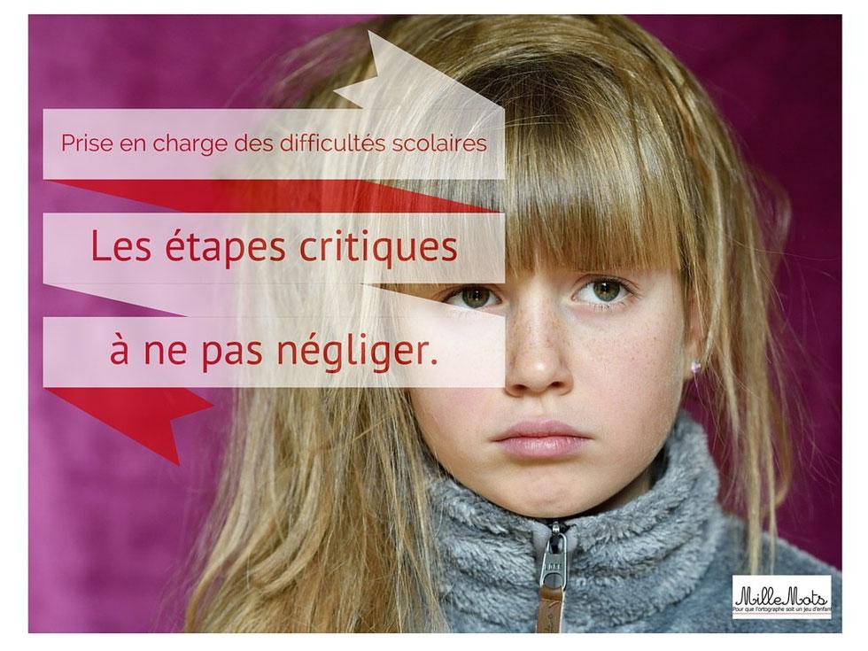 Prise en charge des difficultés scolaires : Les étapes critiques à ne pas négliger.