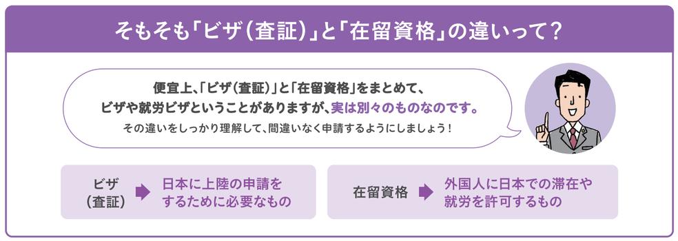 愛知県行政書士会尾張支部:ビザと在留資格の違い