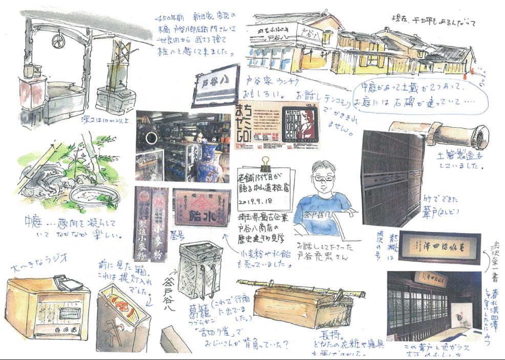戸谷八まちゼミの絵日記の画像