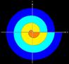 Fläche unter Funktion in Polarkoordinaten