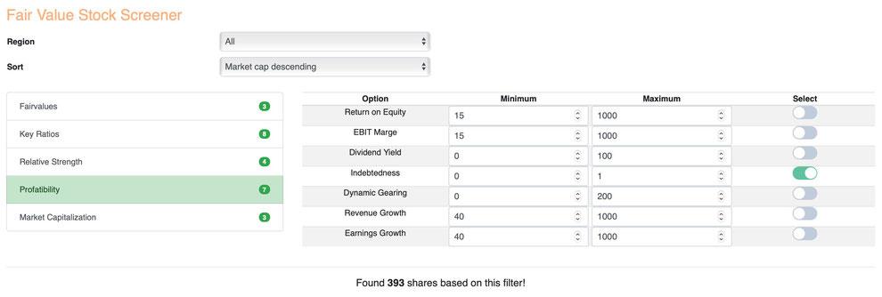 Debt to Equity Indebtedness Stock Screener