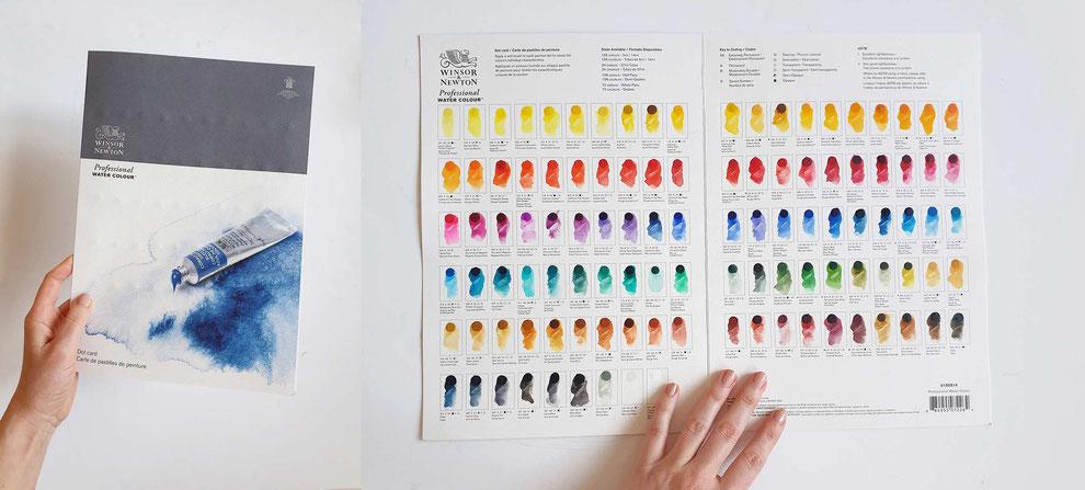 aquarell malen lernen, Blumen malen, Aquarell für Fortgeschrittene, Malen lernen, Malkurs, Online malen lernen, mityoudesignmemalenlernen, Wasserfarben, Gelb, Farben mischen, Farbtheorie, Winsor Newton