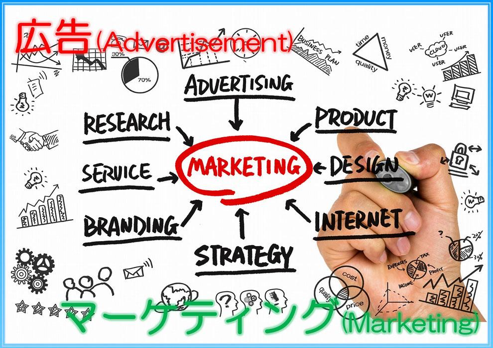 広告とマーケティングの役割