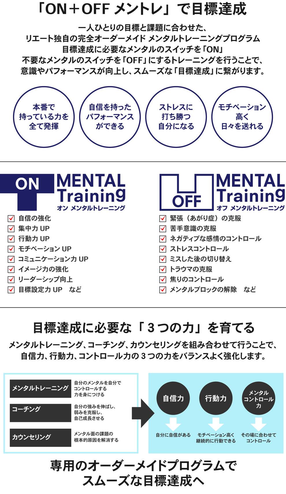 メンタルトレーニング、目標達成、緊張、自信、夢を叶える、モチベーション、コーチング、集中力、イメージトレーニング