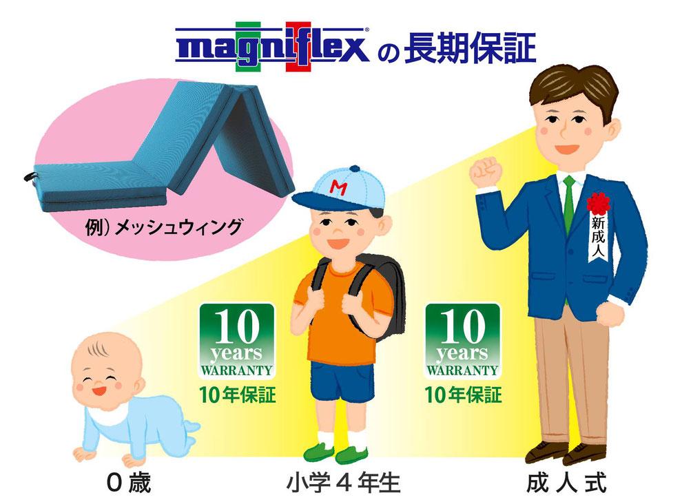 マニフレックスの10年保証 / マニフレックスは、安心のマニステージ福岡へ。