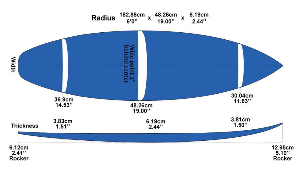 Radiusボードディメンション