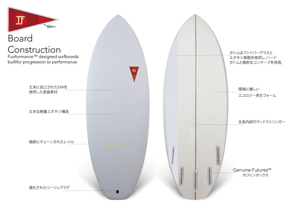 JJF by Pyzel Soft Top Boards - Board Construction