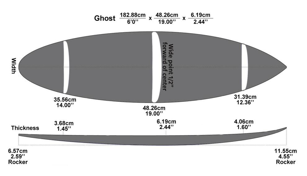 Ghostボードディメンション