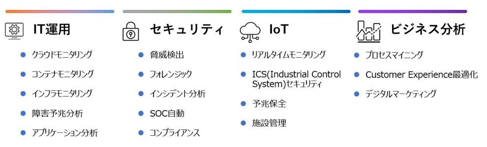 IT運用 セキュリティ IoT ビジネス分析