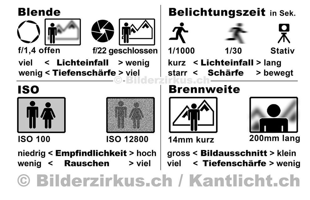Copyright Bilderzirkus.ch