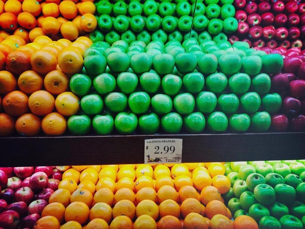 Was wir über Ernährung wissen